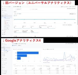 Googleアナリティクスレポート画面