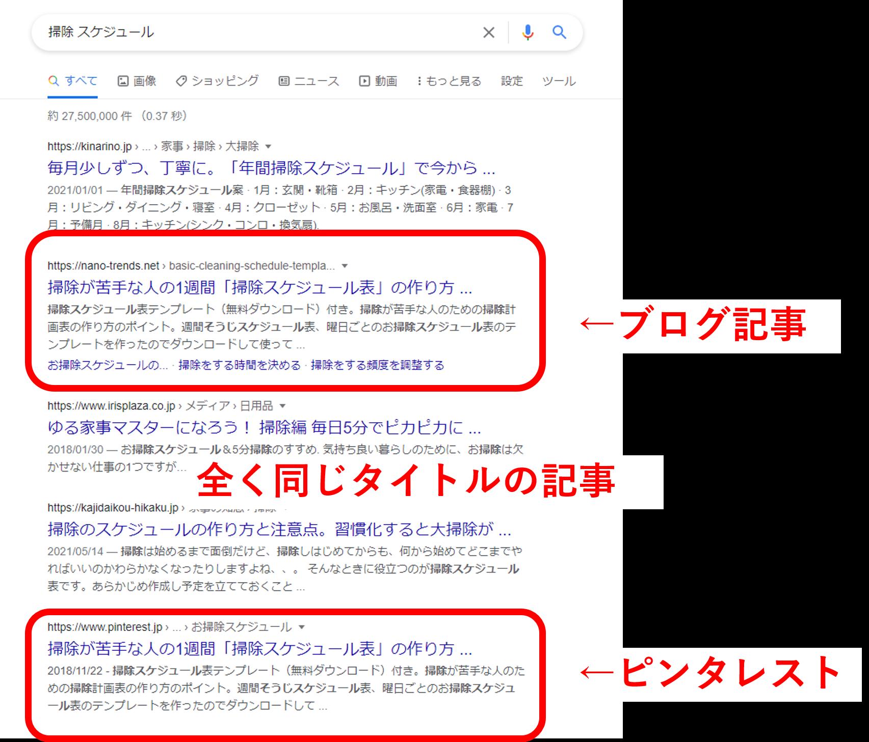 実質的には全く同じ記事が検索上位を2つも独占している状態