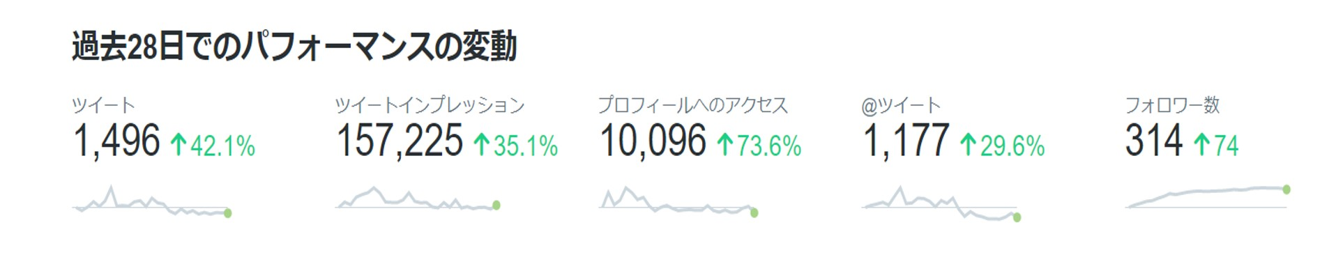 Twitterその他